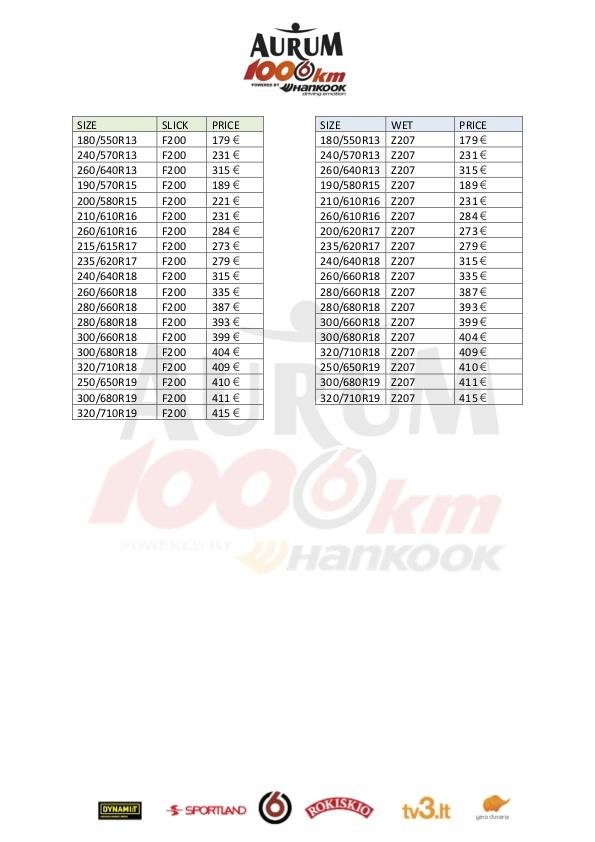 Hankook 1000km 2018