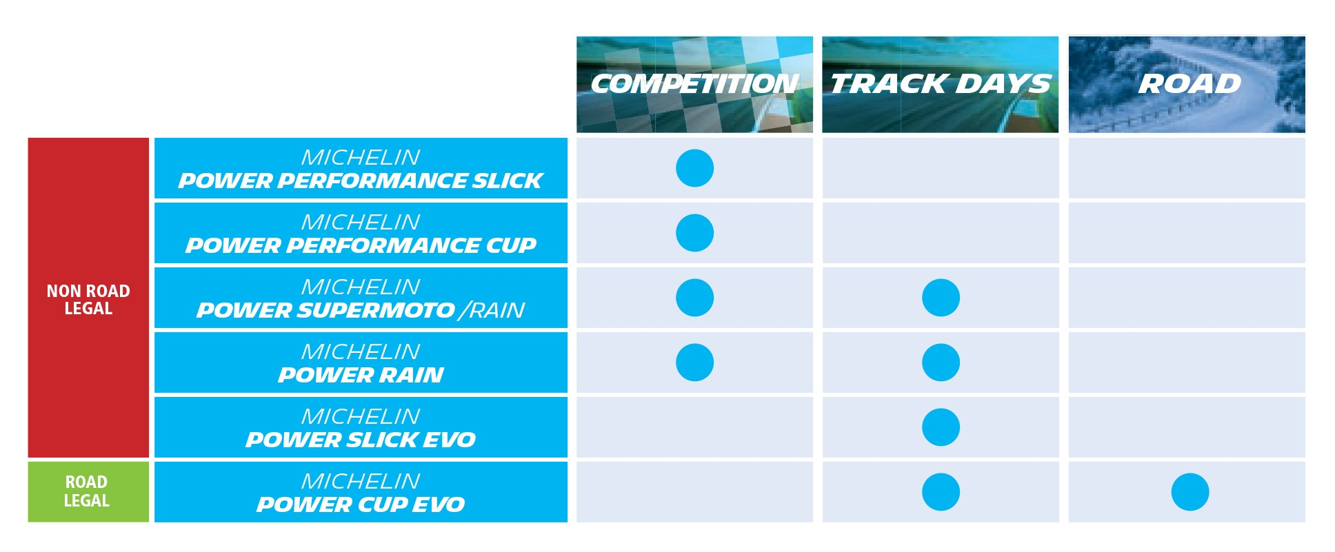 Michelin track moto padangos
