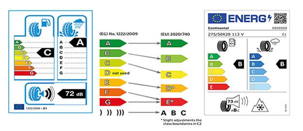 Atnaujinta padangų ženklinimo informacija