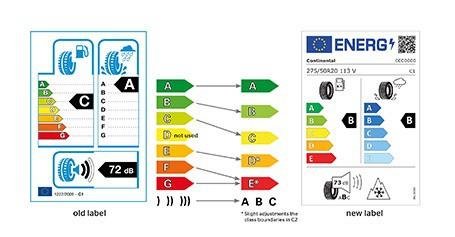 Naujoji padangų ženklinimo etiketė